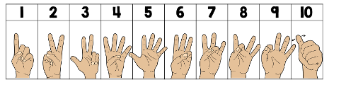 Imágenes que muestran los números del 1 al 10 en lenguaje de señas